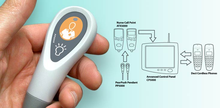 medical device design pearpush